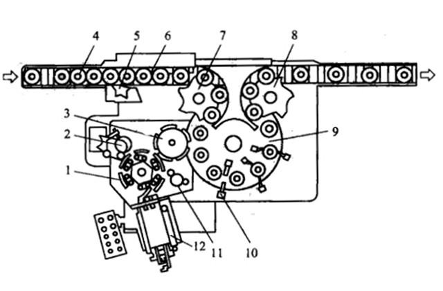 Botol Kerucut Kustom Otomatis, Wadah Runcing, Detail Mesin Pelabelan Putar