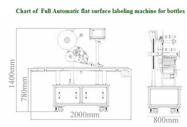 Mesin Pelabelan Atas Permukaan Datar Otomatis Untuk Bagan Kotak Karton