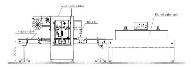 mesin pelabelan lengan dengan terowongan menyusut